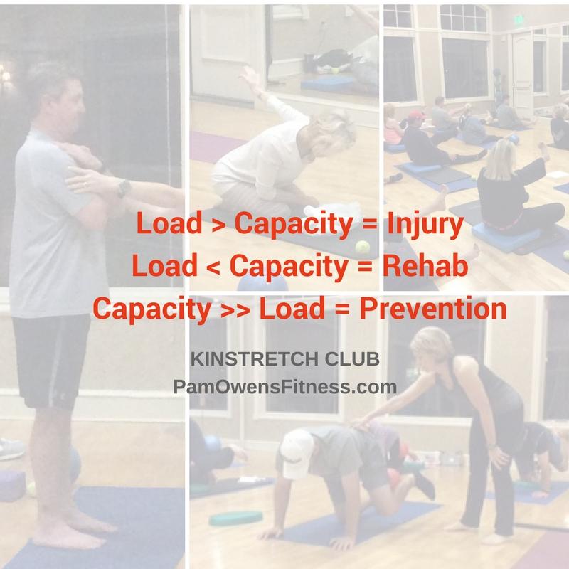 KInstretch club injury prevention